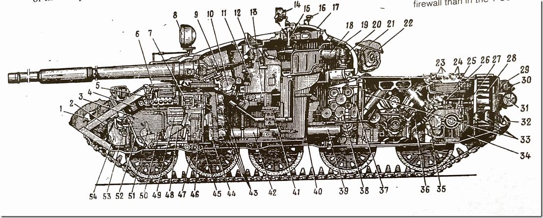 T-62 Cutaway